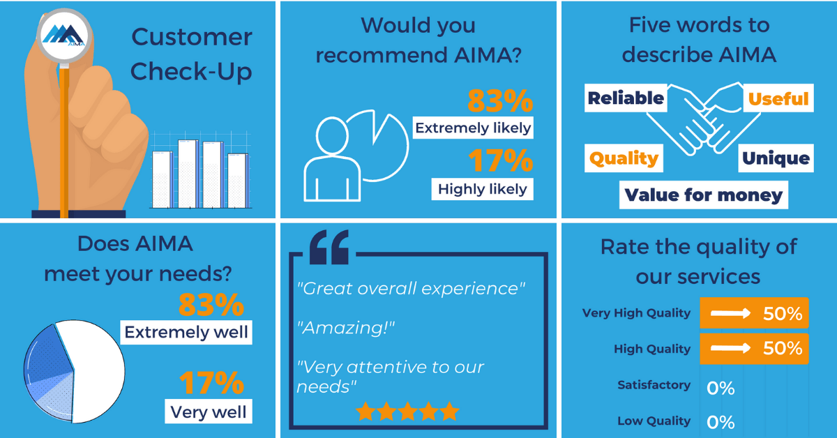 AIMA About Us Customer Feedback