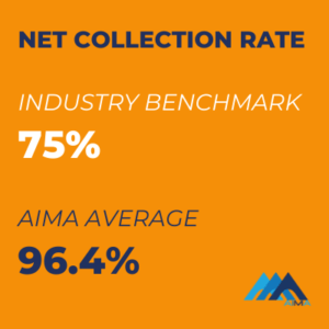 Net Collection Rate AIMA RCM Metrics for Success