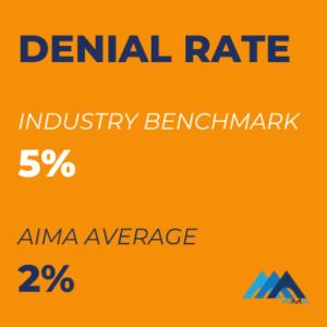 Denial Rate AIMA RCM Metrics for Success