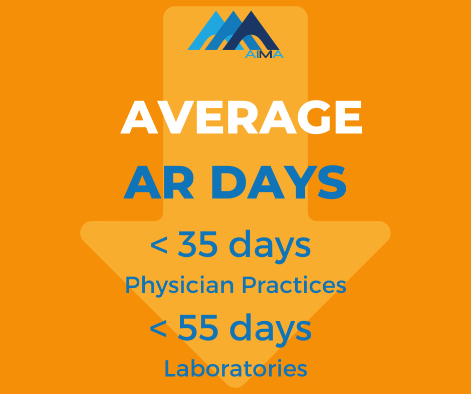 AIMA Average AR Days RCM healthcare