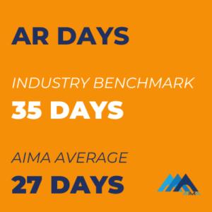 AIMA AR Days RCM Metrics for Success